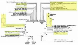 Viper Remote Start Installation Manual