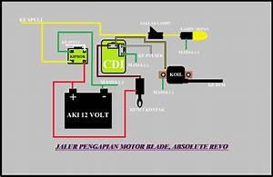 Meringkas Kabel Motor Blade Dan Absolute Revo