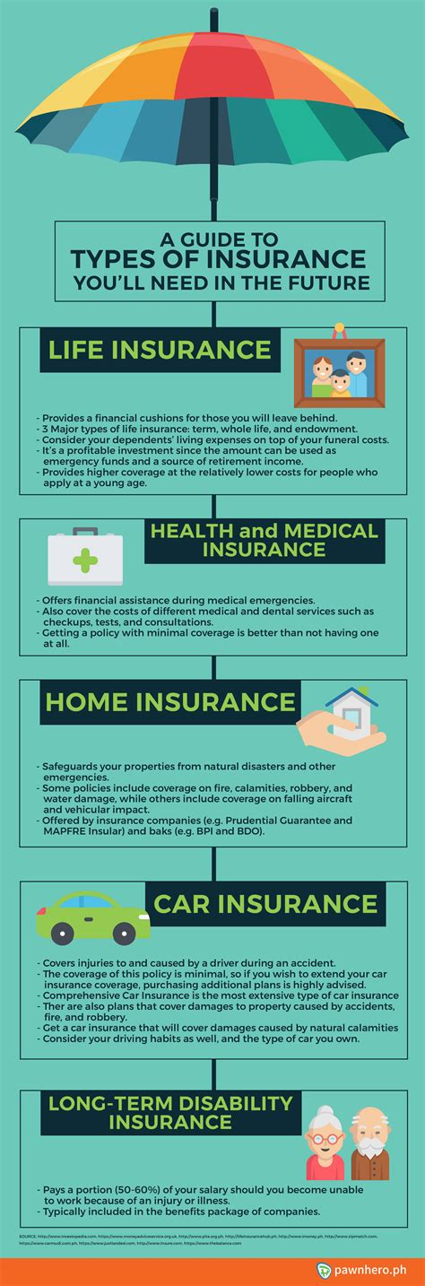 If you are a tenant, check to see whether you are responsible for insuring any contents belonging to your landlord because you may be liable for replacing any items that are lost or damaged. Life And Home Insurance