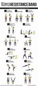Mass Gaining Workout  Ultimate Resistance Band Workout Guide  Coolene     Bodybuilding  With