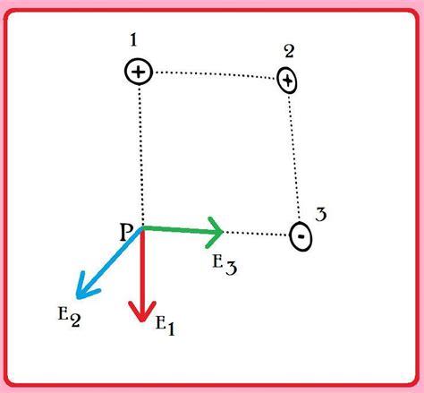 Kuat medan listrik di titik sejauh 4 cm dari suatu muatan titik q sama dengan 10 n/c. Kuat Medan Listrik Di Suatu Titik Dalam Medan Listrik X Adalah 105 N/C. Berapa Kuat Medan ...