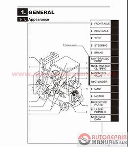 Caterpillar Forklift Wiring Diagram