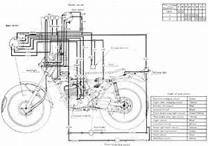 Yamaha Dt Wiring