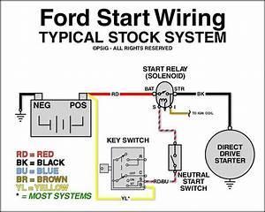 2001 Ford F 150 Remote Starter Wiring Diagram