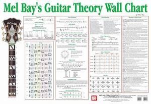 Mel Bay U0026 39 S Guitar Theory Wall Chart