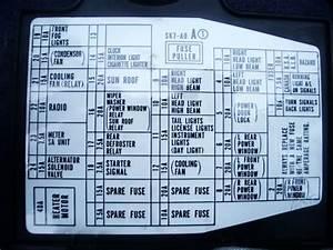 91 Integra Fuse Box - Honda-tech