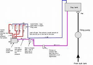 Wiring Diagram 88f150 Fuel System