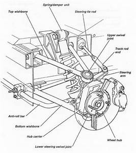 Diagram Of Front Suspension From Manual
