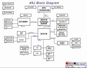 Asus A6j Laptop Schematic Diagrams  U2013 Laptop Schematic