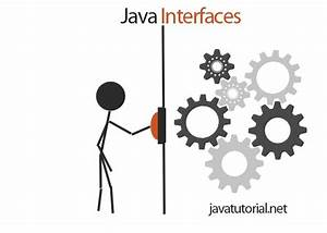 Java Interface Example