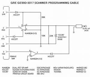 Gre Programming Cables
