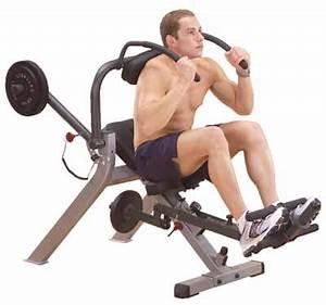 Appareil Musculation Maison : musculation abdos machine muscu maison ~ Melissatoandfro.com Idées de Décoration
