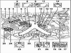 2002 Audi A6 Quattro Engine Diagram