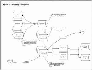 Jd Edwards Inventory Management Flowchart  Enterpriseone