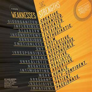 A List Of Strengths And Weakness Of A Person Did You Know Your Strengths Are Hidden In Your Weaknesses