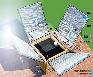 Solar Oven Instructions