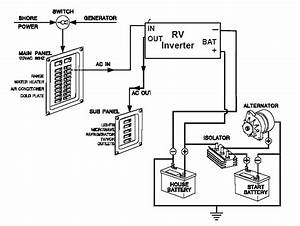 American Clipper Rv Battery Wiring Diagram. rv wiring diagram white board  diagram jayco rv owners. pin by seetull on camping van electrical fleetwood  rv. the clipper manual chassis electrical flxible owners. batteryA.2002-acura-tl-radio.info. All Rights Reserved.