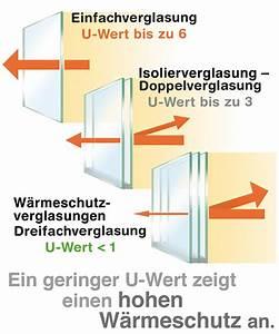 Fenster U Wert : fenster u wert und g wert ~ Watch28wear.com Haus und Dekorationen