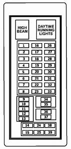 Cl55 Fuse Box Diagram