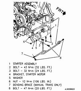 Starter Wiring Diagram  What Wires Go Where On The Starter