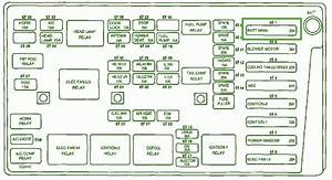 2003 Daewoo Leganza Main Fuse Box Diagram  U2013 Circuit Wiring