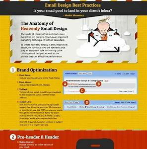 email newsletter design best practices an interactive With email template design best practices