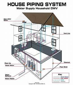 Guide To The Best Plumbing Services Company In Singapore
