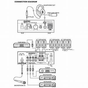 Pyle Pldn74bti Wiring Diagram