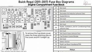 Buick Regal  2011-2017  Fuse Box Diagrams