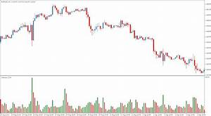 Forex Trading Volumes Indicator And Also Work From Home