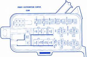 Dodge Stealth 1995 Fuse Box  Block Circuit Breaker Diagram