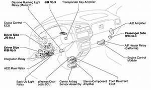 Toyota Sienna Amplifier Location