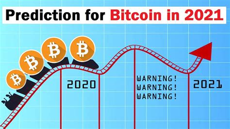 You are on page 1 of 3. My Prediction for Bitcoin in 2021 (Targets for Wave 3) - 2020 Coin Hawk