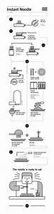 69 Best Instruction Manual Design        Images