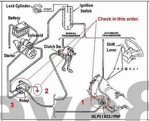 88 Ford Aod Neutral Safety Switch Wiring Diagram