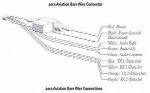 Maintenance  U0026 Avionics