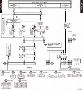 Wiring Diagram Of A Navigation System