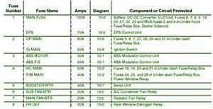 Radiator Fan Relay  U2013 Page 2  U2013 Circuit Wiring Diagrams