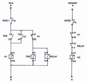 Wiring Diagram Panel Sinkron Genset