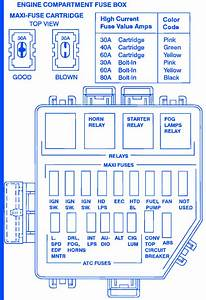 Mustang Driver 1995 Under Dash Fuse Box  Block Circuit