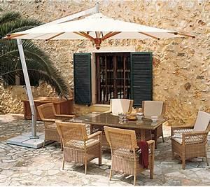 Sonnenschirm ratgeber sonnenschirm und terrassengestaltung for Sonnenschirm terrasse