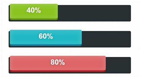 Ecmascript is a primary means of creating animations and interactive user interfaces within svg. 9 creative HTML5/CSS3 progress bar animation