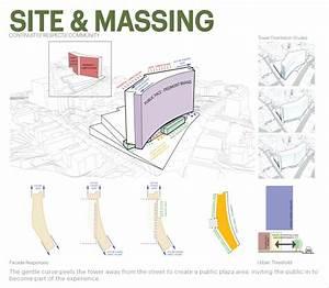 Facade Diagram Architecture
