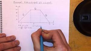 Fysik 1 Exempel  Fr U00e5n S-t-graf Till V-t-graf