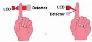 Operation Of The Pulse Oximeter Sensor  Left  Transmission