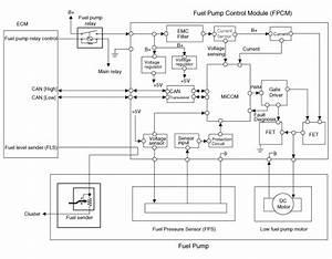Kia Niro   Fuel Pump Control Module  Fpcm  Schematic