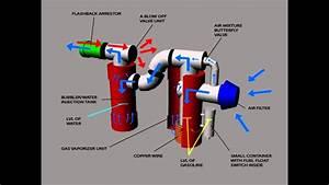 Gas Vaporizer Unit 3d