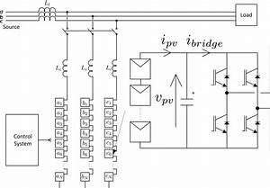 Block Diagram Of The Grid