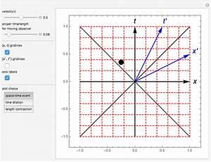 Understanding Special Relativity  The Lorentz
