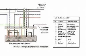 Triumph Daytona 955i Wiring Diagrams
